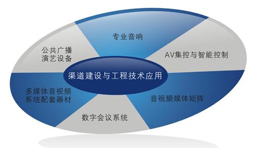 驻马店音响工程公司(图1)